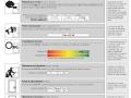 prestazioni-nc75sth-ita_rid
